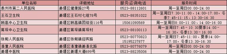 泰州市狂犬疫苗接种服务网点一览表【地址+电话】