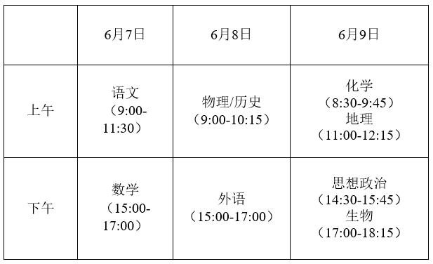 2021年江苏省泰州市高考志愿填报时间安排